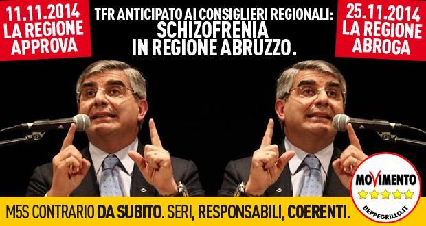 M5S_Abruzzo_post_TFR