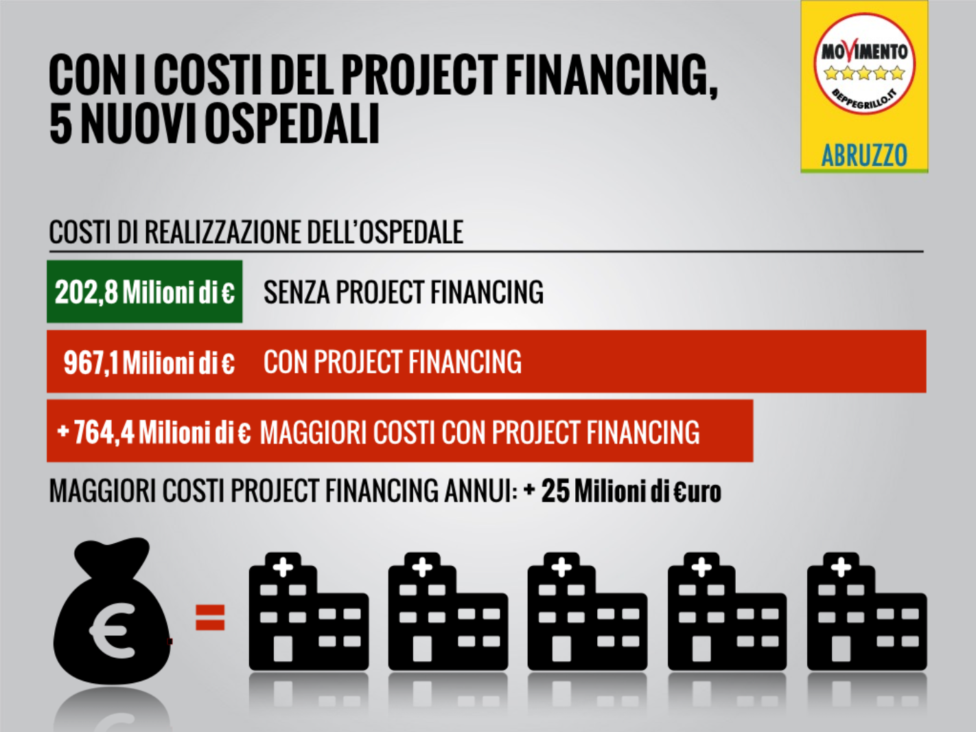 Slide_CS_ProjectFinancing_Chieti-11