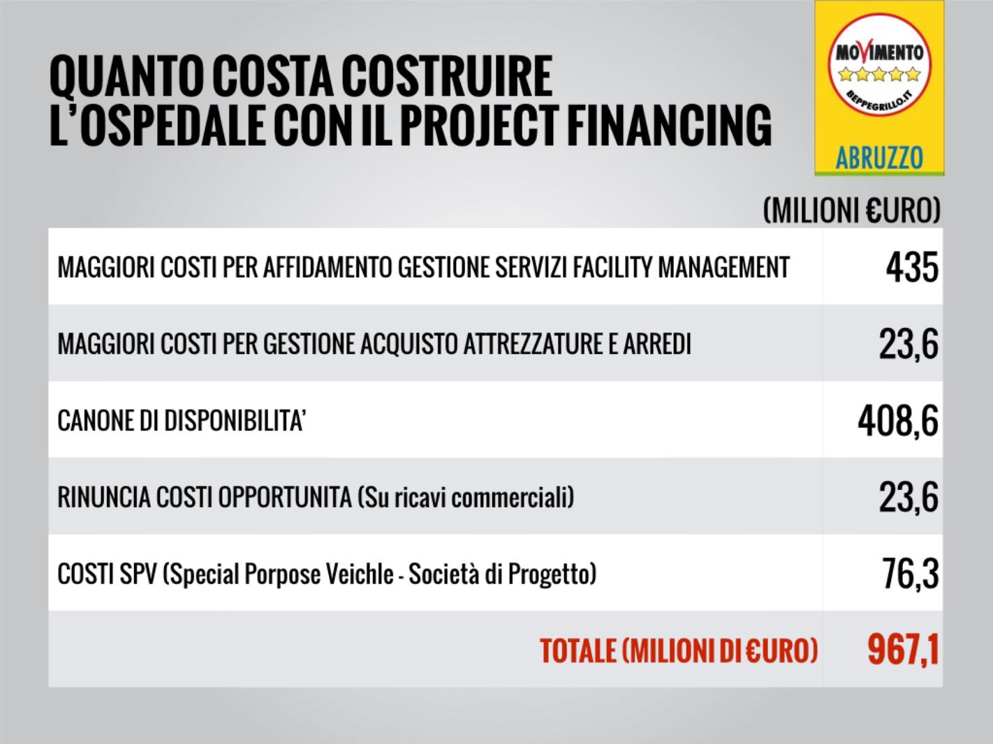 Slide_CS_ProjectFinancing_Chieti-9