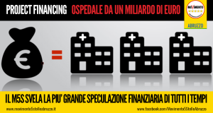 project_financing