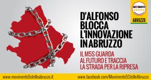 M5S_abruzzo_catene
