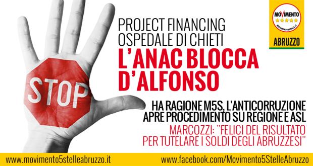 anac project financing