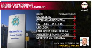 2019_10_14_Taglieri-carenza-Lanciano-maxipost