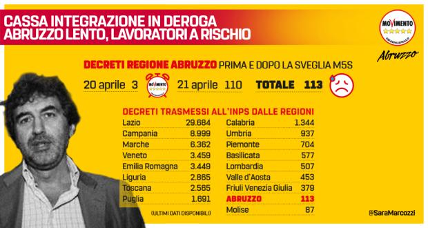 2020_04_23_Marcozzi_CIG_sveglia_MAXIPOST