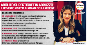 2020_09_01_Marcozzi_superticket_MAXI