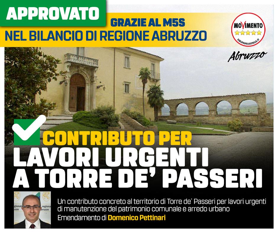 2020_12_Bilancio_Pettrinari_Torre_De_Passeri